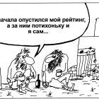 Рейтинг, Шилов Вячеслав