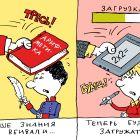Знания, Воронцов Николай