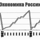 Экономика России (ч/б), Шмидт Александр