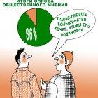 РЕЗУЛЬТАТЫ ОПРОСА, Зеленченко Татьяна