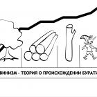 ТЕОРИЯ, Строков Александр